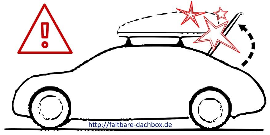 faltbare Dachbox - Montage richtig falsch Heckklappe